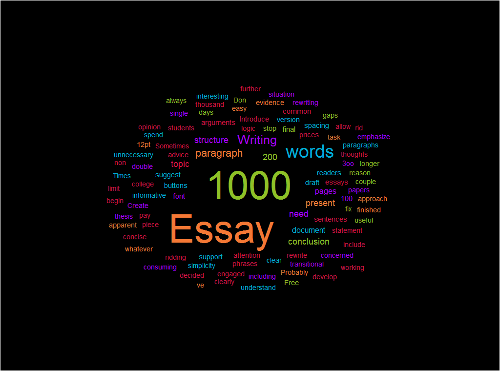 How to write a 10 000 word dissertation
