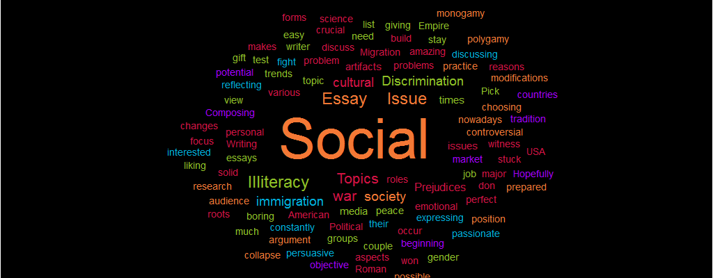 Topics Social Issue Essay