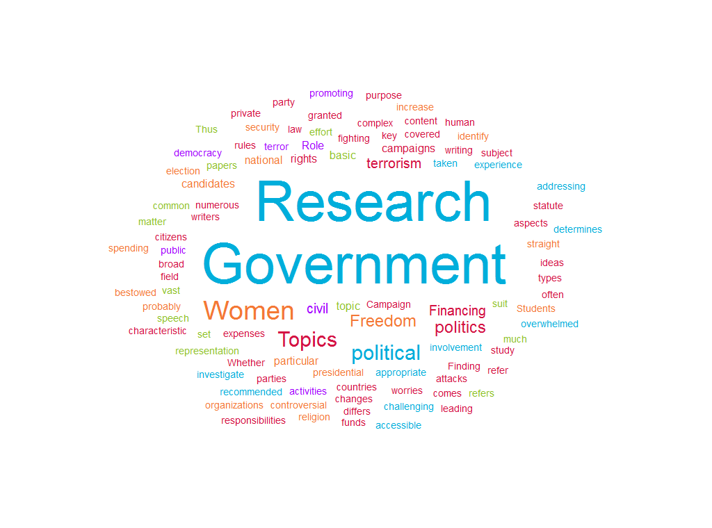 Government essay topics
