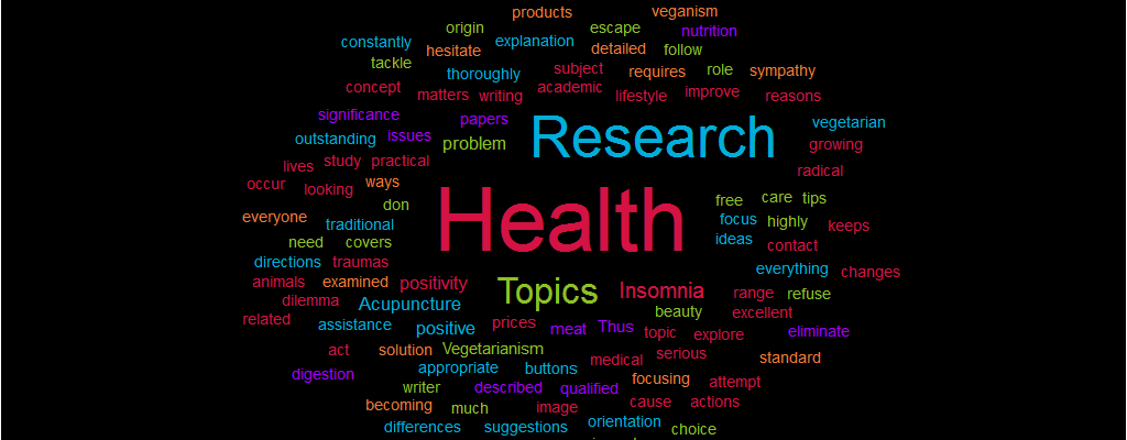Health Research Paper Topics