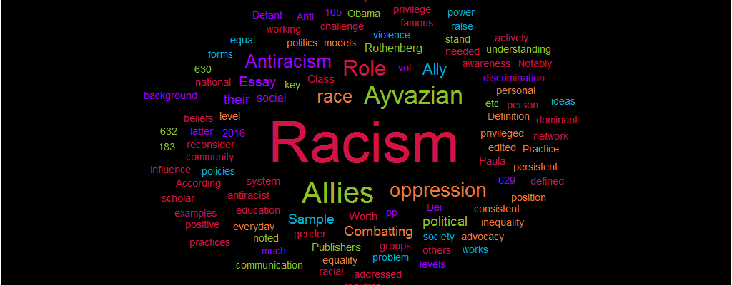 Essay Sample The Role of Allies in Combatting Racism